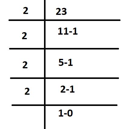 decimal to binary conversion example