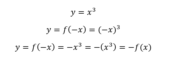 even function example