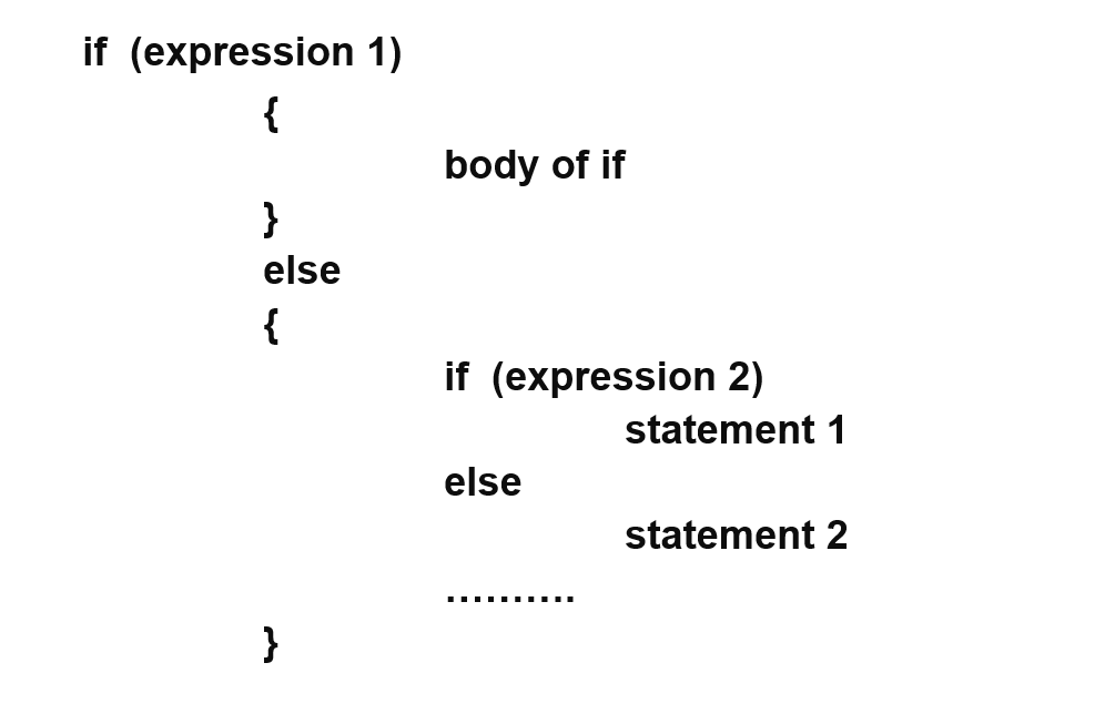 nested if-else structure