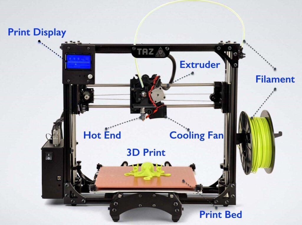 parts of 3D printer