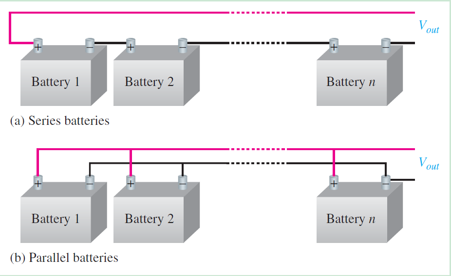 batteries connections