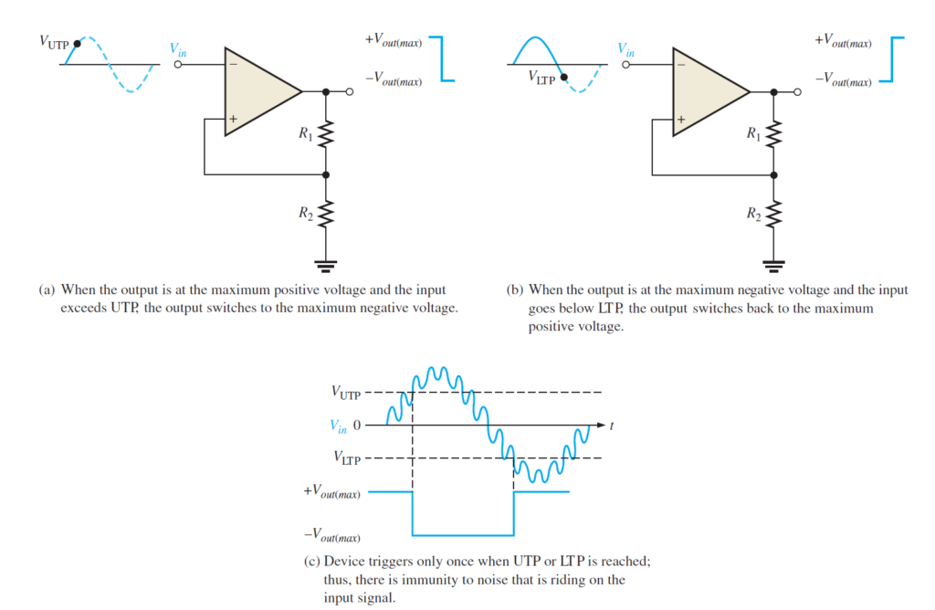 operation of comparator with hysteresis