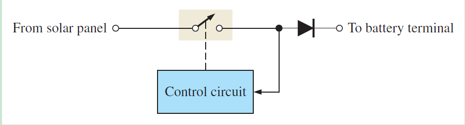 basic concept of switching of charge controller