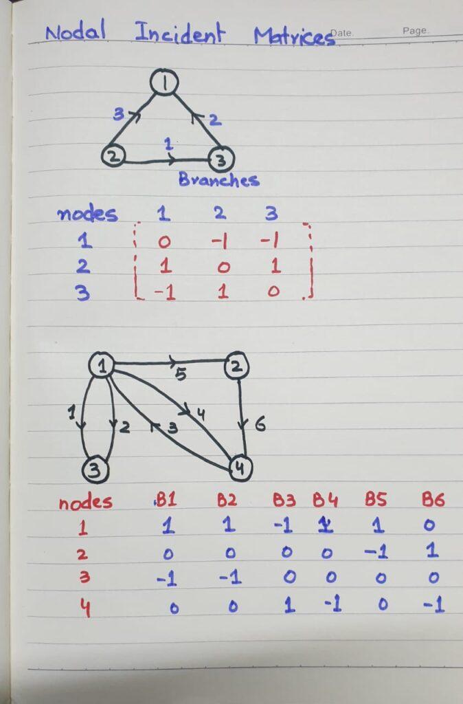 nodal incident matrices