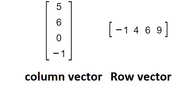 row and column vectors