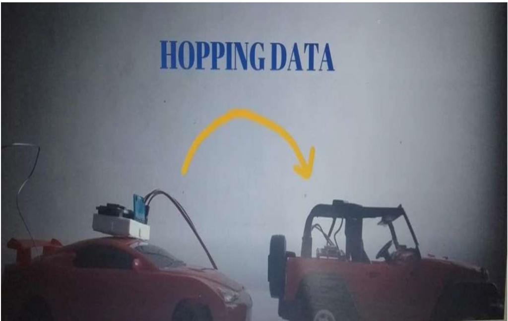Hopping data