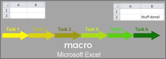Importance of Macros in Excel