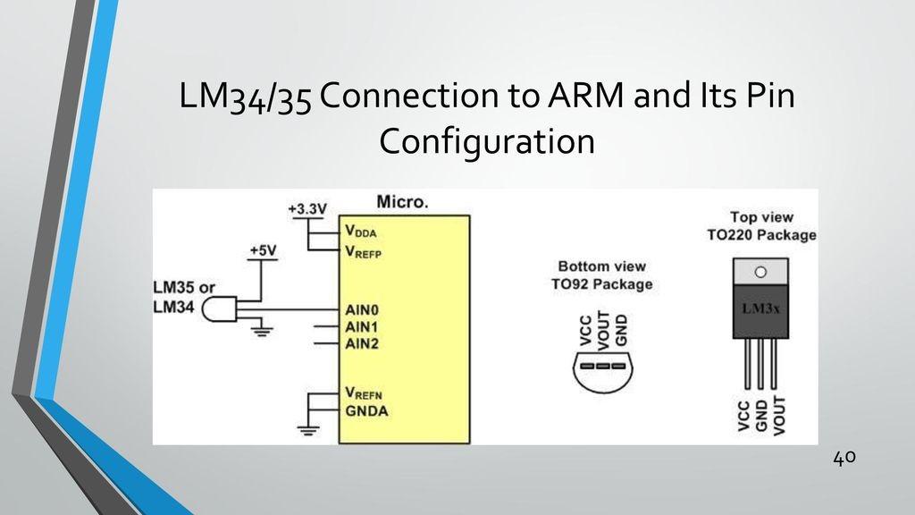 connecting a temperature sensor