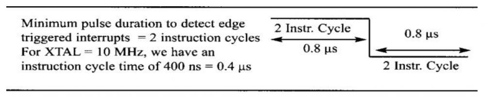 sampling of edge triggered interrupt