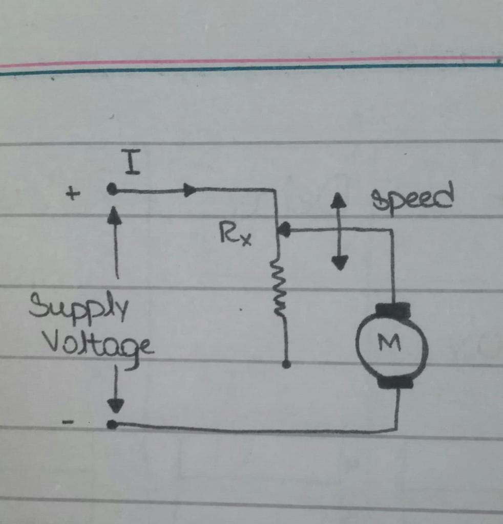 speed of DC motor