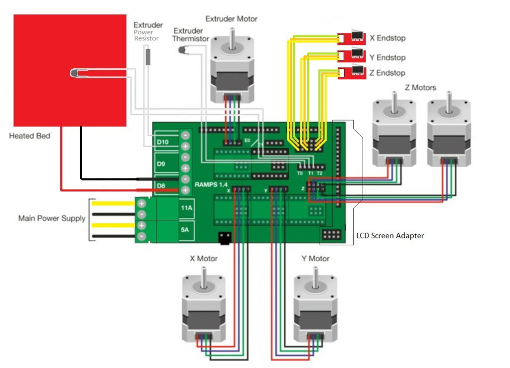 Arduino and DRV8825 connection