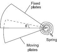 Rotary motion of electrostatic instruments