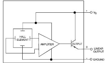 Simple Analog Output Sensor