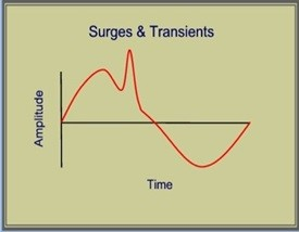 electrical transients