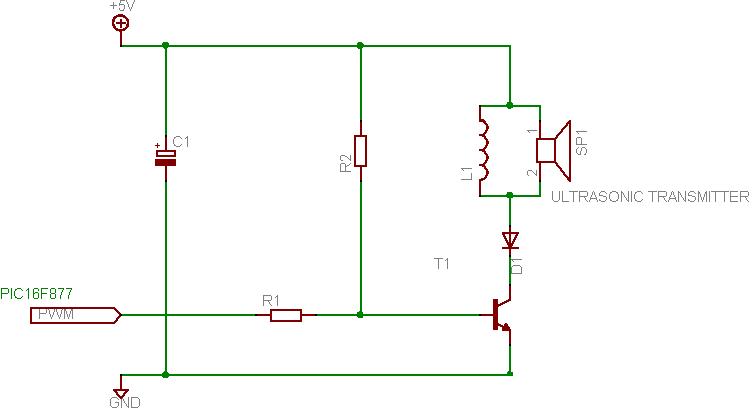 transmitter 1 approach
