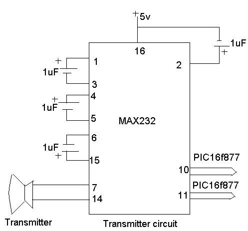 transmitter circuit operation