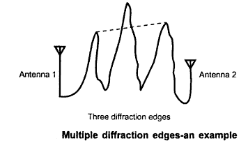 multiple diffraction edges example
