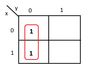 2 variable k-map example