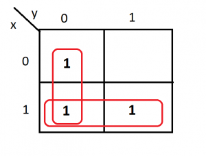2-variable m-map example