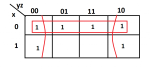 3-variable k-map example