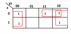example of 3 variables k-map