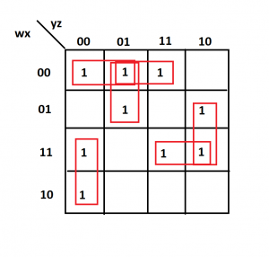 example of 4 variables k-map